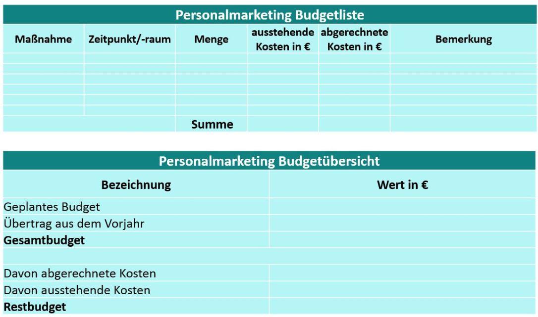 Budget Personalmarketing